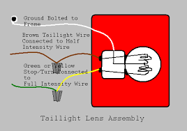 Blazer Trailer Lights Sj23 Tech Tip A08 A Guide To Maintain Trailer Lights And Wiring