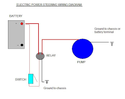 electric power steering pump conversion page 2 wedges
