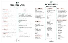 party menu planner template 7 day healthy meal plan shopping list eating bird food get the meal plan shopping list