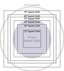 Table Size Table Linen Size Chart Square Rectangle Circle And Banquet