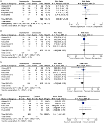 the safety and efficacy of daptomycin versus other antibiotics for