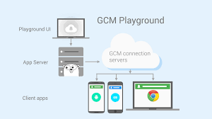 android gcm golang send gcm cloud message to android device