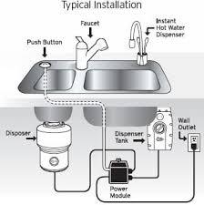 insinkerator sink top switch insinkerator sts00 dual outlet sinktop switch