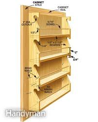 Kitchen Cabinet Door Storage by Cabinet Door Spice Rack Wood Roselawnlutheran