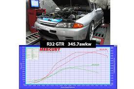 nissan gtr performance upgrades australia mercury motorsport performance matters