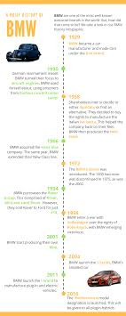 bmw brief history bmw history infographic osv