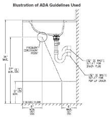 Ada Guidelines Bathrooms Ada Vanity With Quartz Top And Undermount Sink Pictures Ada