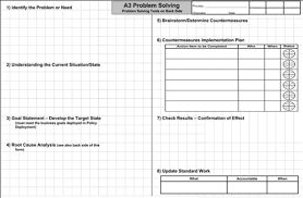 a3 report template a3 problem solving what it is and what it isn t
