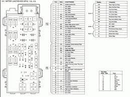 1994 ford explorer fuse box diagram ford explorer 2003 fuse box diagram puzzle bobble com