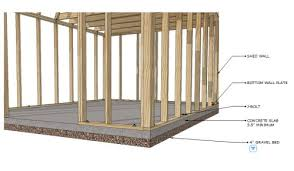 How To Build A Shed Ramp Concrete by Concrete Shed Foundation Shed Floor