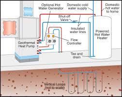 geothermal wiring schematic 3 phase geothermal wiring diagrams