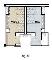Ada Bathroom Dimensions Ada Guidelines For Five Toilets Or Less Per Restroom Ada Washroom