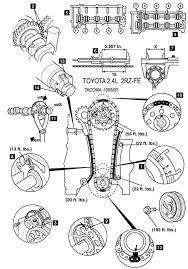 partes para toyota tacoma toyota tacoma 2 7 2005 auto images and specification