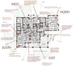 Vastu Floor Plans North Facing Vastu Regency Builders Custom Home Builder In Southeastern