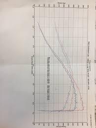 vwvortex com 1987 gti vr6 v9 cogbelt supercharger