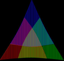 Blue And Red Color Combination Additive Color Wikipedia