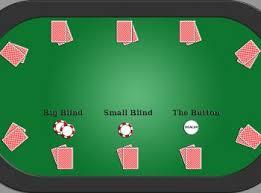 Big Blind Small Blind Rules Pokerxpress Net Everything Poker U2013 Everything Poker