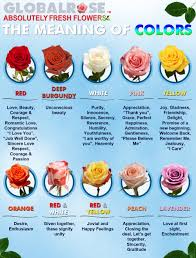 wedding flowers meaning the meaning of colors global flower