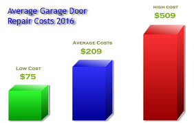 how much does it cost to fix a brake light garage door repair replacement costs 2017 with pictures info