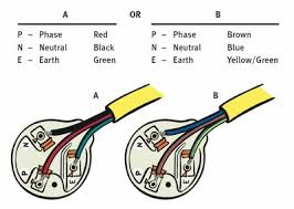 28 3 phase plug wiring diagram nz diy wiring a three phase