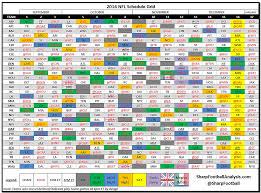 Scheduling Spreadsheet Sharp Football Analysis