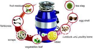 Aliexpresscom  Buy Kitchen Sink Grinder From Reliable Grinder - Kitchen sink grinder