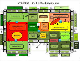 Companion Gardening Layout Companion Planting Vegetable Garden Layout My Garden Layout