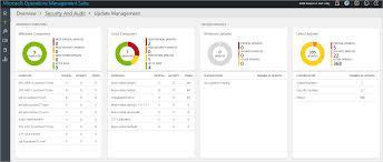 sample physical security audit report winword calendar
