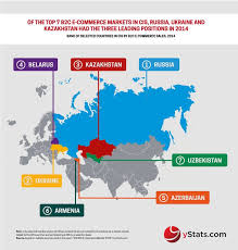 U S B2c E Commerce Volume 2015 Statistic 57 Best B2c E Commerce Infographics Images On