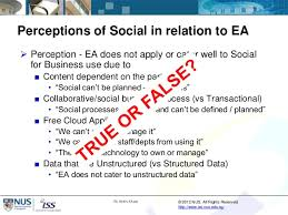 business use of social media and impact on enterprise architecture