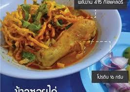 info cuisine info chula bmi com ศ นย โรคอ วน คณะแพทยศาสตร จ ฬาลงกรณ มหาว ทยาล ย