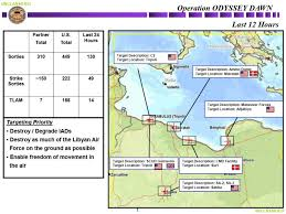 odyssey map operation odyssey maps
