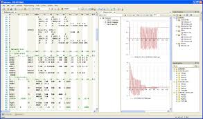 pss netomac dynamic system analysis software digital grid