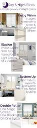 25 best bathroom blinds ideas on pinterest blinds for bathrooms