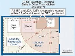gfci distance from sink 29 best electrical codes images on pinterest electrical code