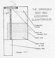 slaughterhouse floor plan springvale beef ring slaughterhouse lambton county museums