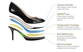 What Are The Most Comfortable High Heels Ukies Engineers The World U0027s Most Comfortable Heels