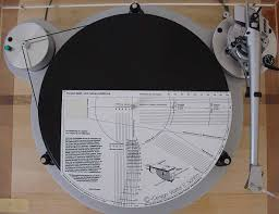 the schon cartridge alignment template english