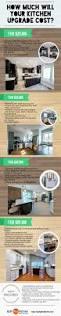 Remodel Kitchen Design Top 25 Kitchen Kitchen Remodeling Cost With 10 Kitchen Remodeling