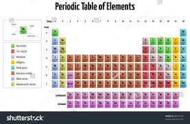 Table Of 4 by Detailed Illustration Periodic Table Elements Stock Vector