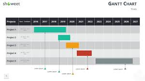 gantt charts and project timelines for powerpoint also gantt chart