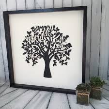 black with polka dot names family tree design essentials