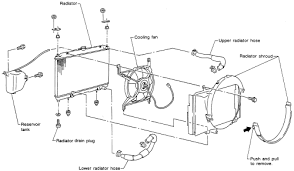2006 liberty radiator fan wiring diagram wiring diagram simonand