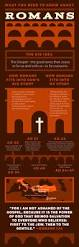 best 25 romans bible study ideas on pinterest romans romans