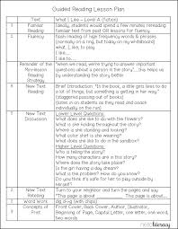 Resume Activity Kindergarten Guided Reading Activity On Template Sample With
