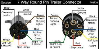 7 blade trailer connector wiring diagram u2013 wirdig u2013 readingrat net