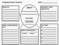 biography rubric for 3rd grade or any grade that works for you