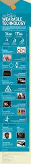 best 25 latest technology news ideas on pinterest latest