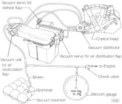 8v engine diagram acirc ordm acirc ordm dedicated vw mk golf