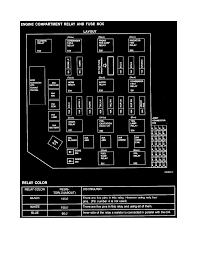 hyundai elantra fuse panel hyundai free engine image for user manual
